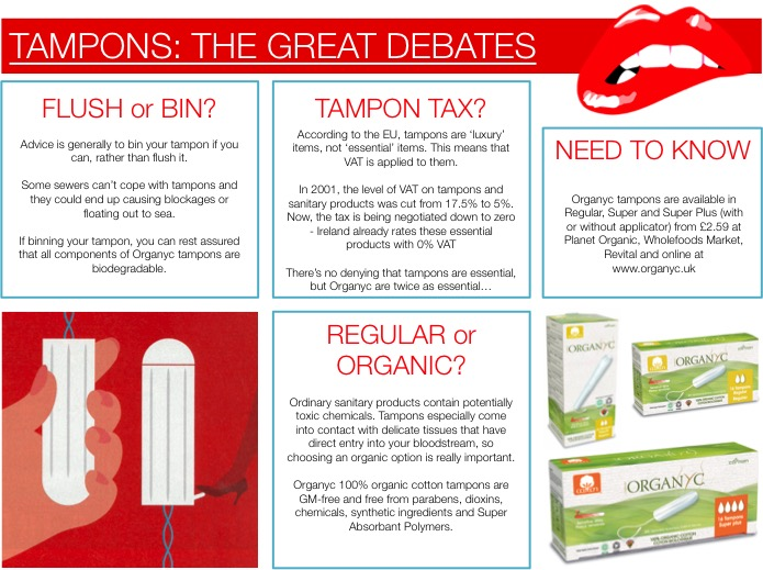 Tampon Tax Graphic Organyc