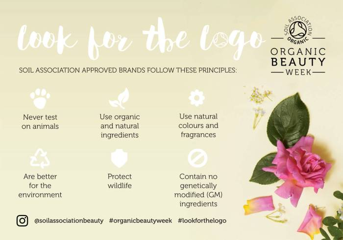 organic-beauty-week-soil-association-2016-postcard